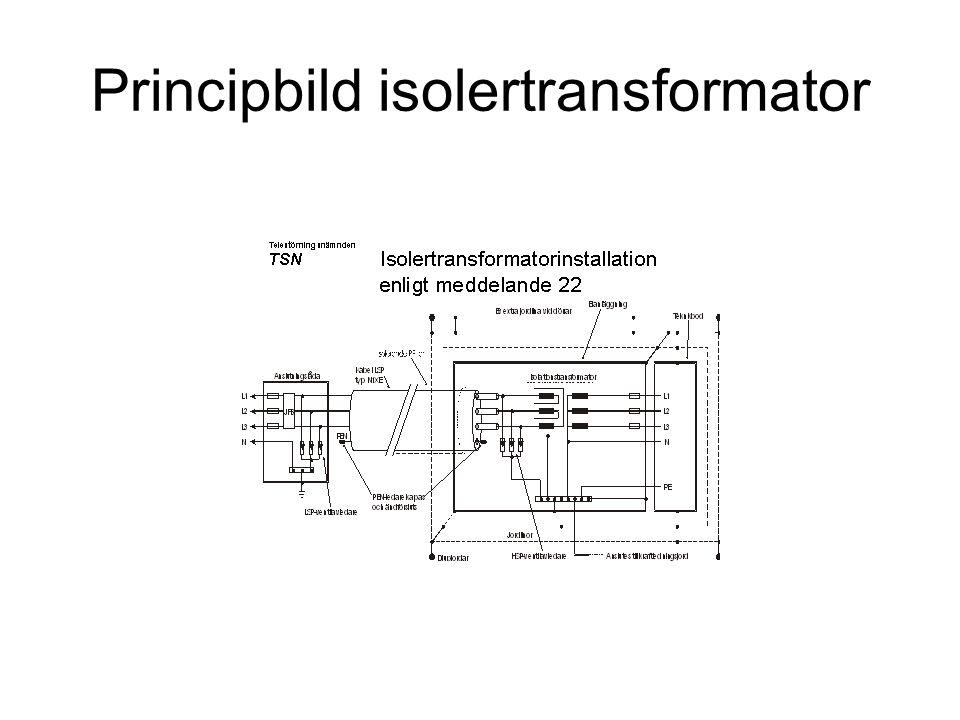 Principbild isolertransformator