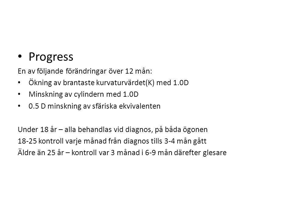 Progress En av följande förändringar över 12 mån: Ökning av brantaste kurvaturvärdet(K) med 1.0D Minskning av cylindern med 1.0D 0.5 D minskning av sfäriska ekvivalenten Under 18 år – alla behandlas vid diagnos, på båda ögonen 18-25 kontroll varje månad från diagnos tills 3-4 mån gått Äldre än 25 år – kontroll var 3 månad i 6-9 mån därefter glesare