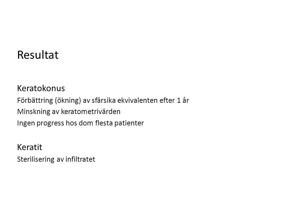 Resultat Keratokonus Förbättring (ökning) av sfärsika ekvivalenten efter 1 år Minskning av keratometrivärden Ingen progress hos dom flesta patienter Keratit Sterilisering av infiltratet