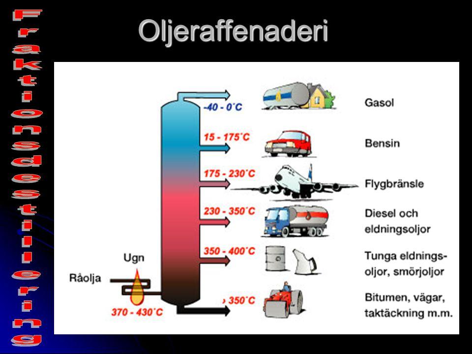 Oljeraffenaderi