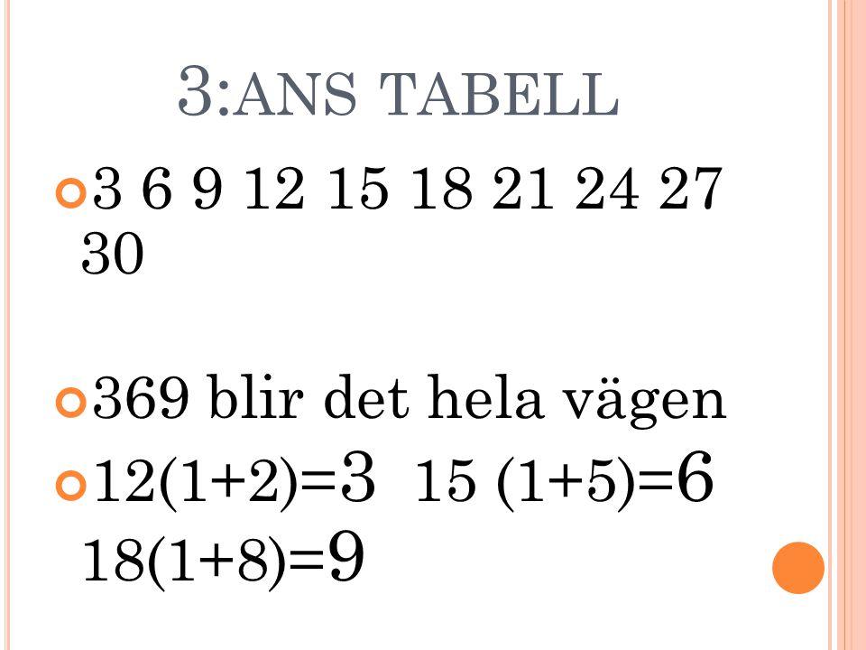 3: ANS TABELL 3 6 9 12 15 18 21 24 27 30 369 blir det hela vägen 12(1+2)= 3 15 (1+5)= 6 18(1+8)= 9