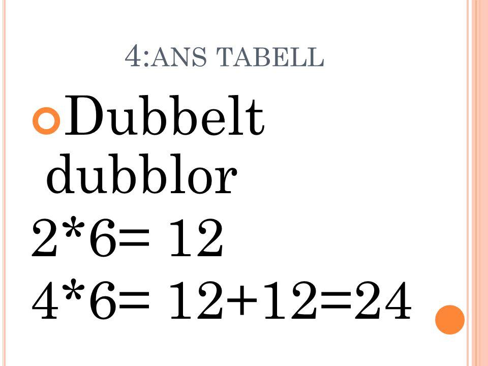 4: ANS TABELL Dubbelt dubblor 2*6= 12 4*6= 12+12=24