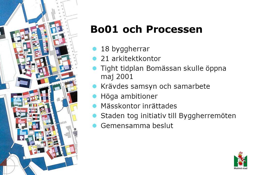 Bo01 och Processen 18 byggherrar 21 arkitektkontor Tight tidplan Bomässan skulle öppna maj 2001 Krävdes samsyn och samarbete Höga ambitioner Mässkonto