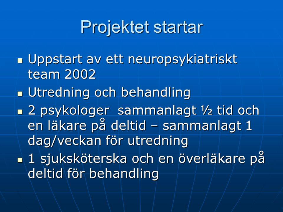 Projektet startar Uppstart av ett neuropsykiatriskt team 2002 Uppstart av ett neuropsykiatriskt team 2002 Utredning och behandling Utredning och behan