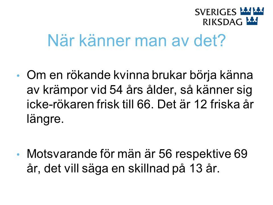 När känner man av det? Om en rökande kvinna brukar börja känna av krämpor vid 54 års ålder, så känner sig icke-rökaren frisk till 66. Det är 12 friska
