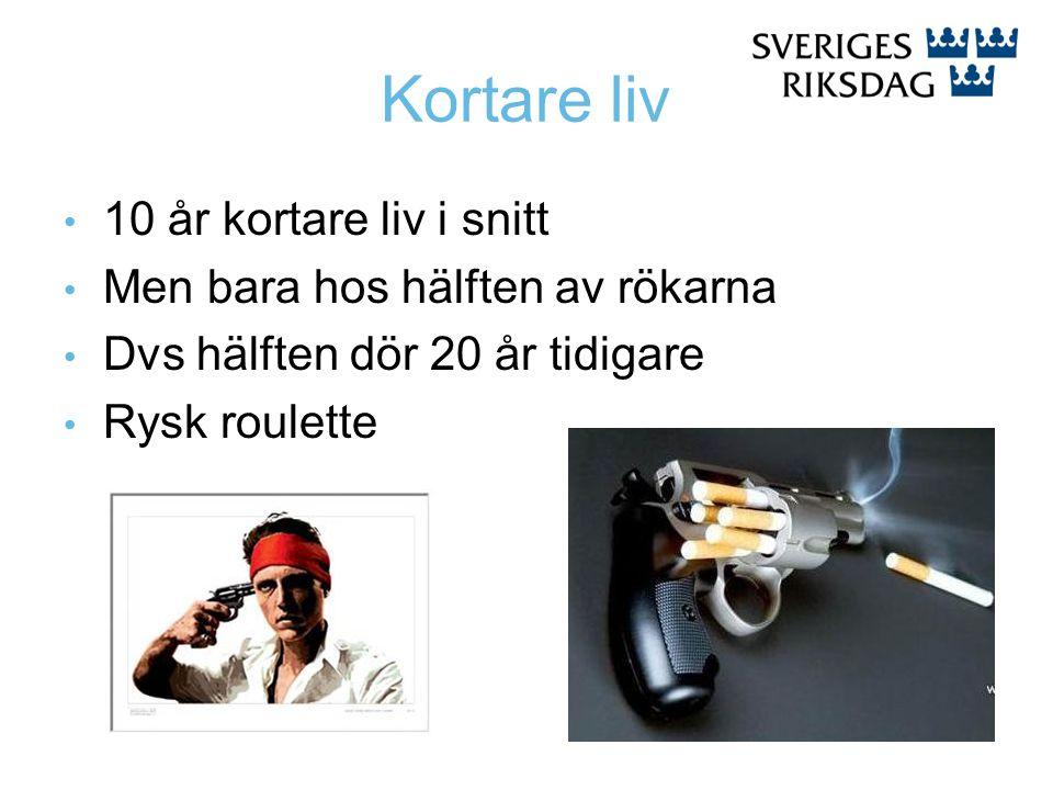 Kortare liv 10 år kortare liv i snitt Men bara hos hälften av rökarna Dvs hälften dör 20 år tidigare Rysk roulette