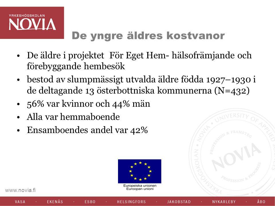 www.novia.fi De yngre äldres kostvanor De äldre i projektet För Eget Hem- hälsofrämjande och förebyggande hembesök bestod av slumpmässigt utvalda äldre födda 1927–1930 i de deltagande 13 österbottniska kommunerna (N=432) 56% var kvinnor och 44% män Alla var hemmaboende Ensamboendes andel var 42%