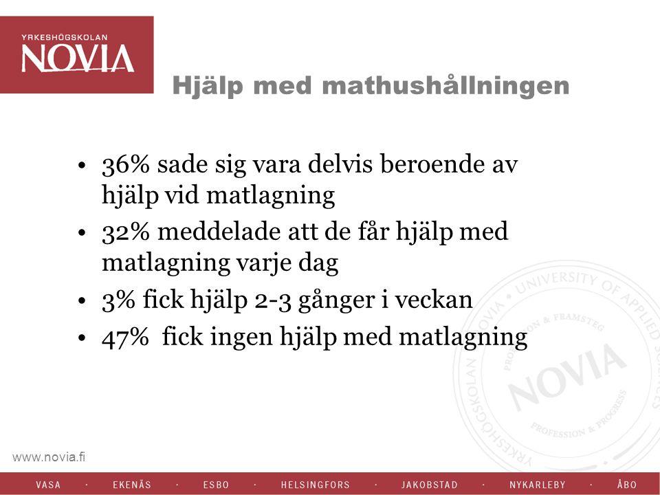 www.novia.fi Hjälp med mathushållningen 36% sade sig vara delvis beroende av hjälp vid matlagning 32% meddelade att de får hjälp med matlagning varje dag 3% fick hjälp 2-3 gånger i veckan 47% fick ingen hjälp med matlagning