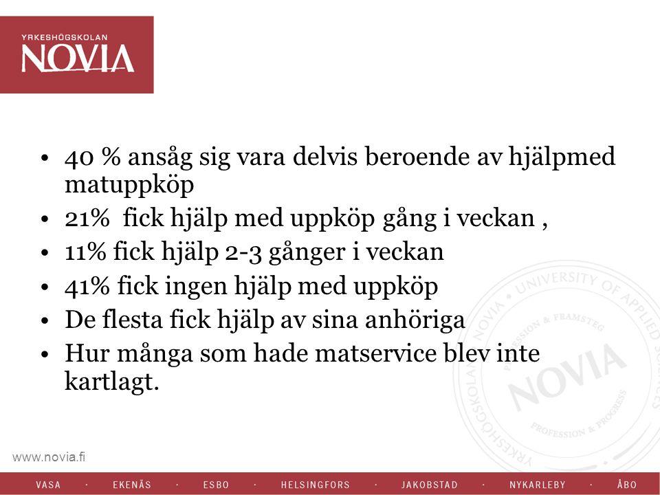 www.novia.fi 40 % ansåg sig vara delvis beroende av hjälpmed matuppköp 21% fick hjälp med uppköp gång i veckan, 11% fick hjälp 2-3 gånger i veckan 41% fick ingen hjälp med uppköp De flesta fick hjälp av sina anhöriga Hur många som hade matservice blev inte kartlagt.