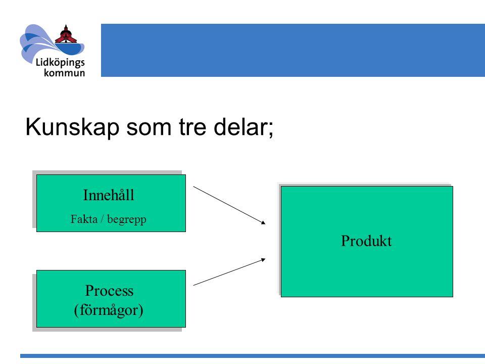 Kunskap som tre delar; Process (förmågor) Innehåll Fakta / begrepp Produkt