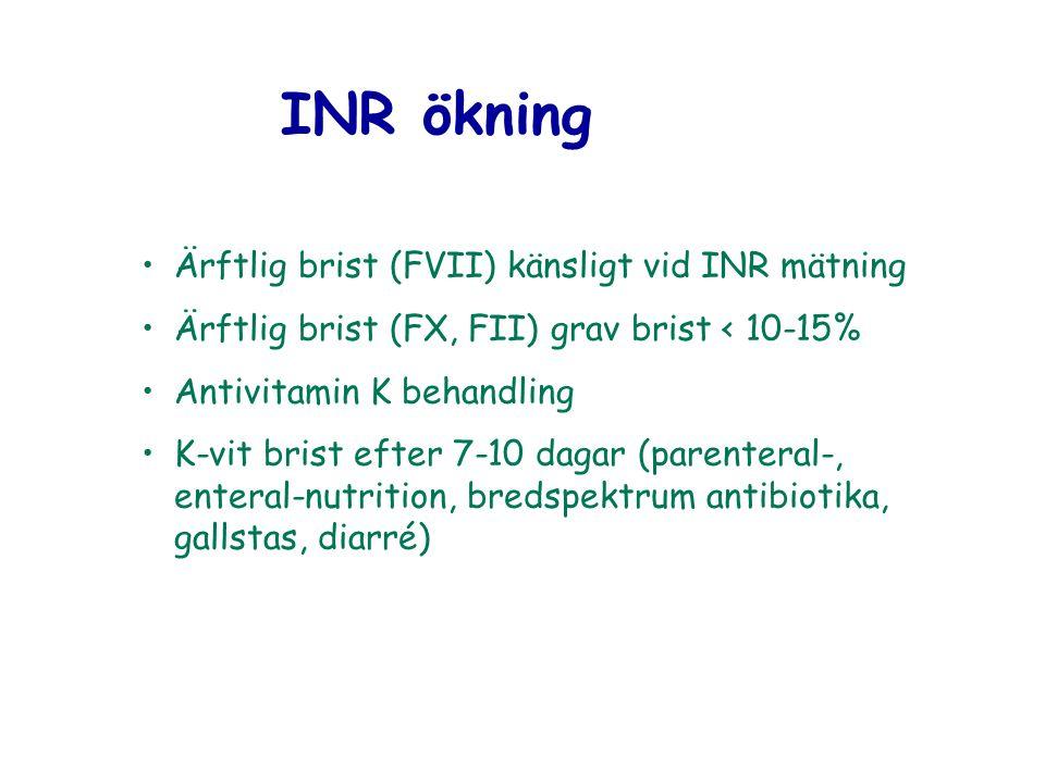 INR ökning Ärftlig brist (FVII) känsligt vid INR mätning Ärftlig brist (FX, FII) grav brist < 10-15% Antivitamin K behandling K-vit brist efter 7-10 d