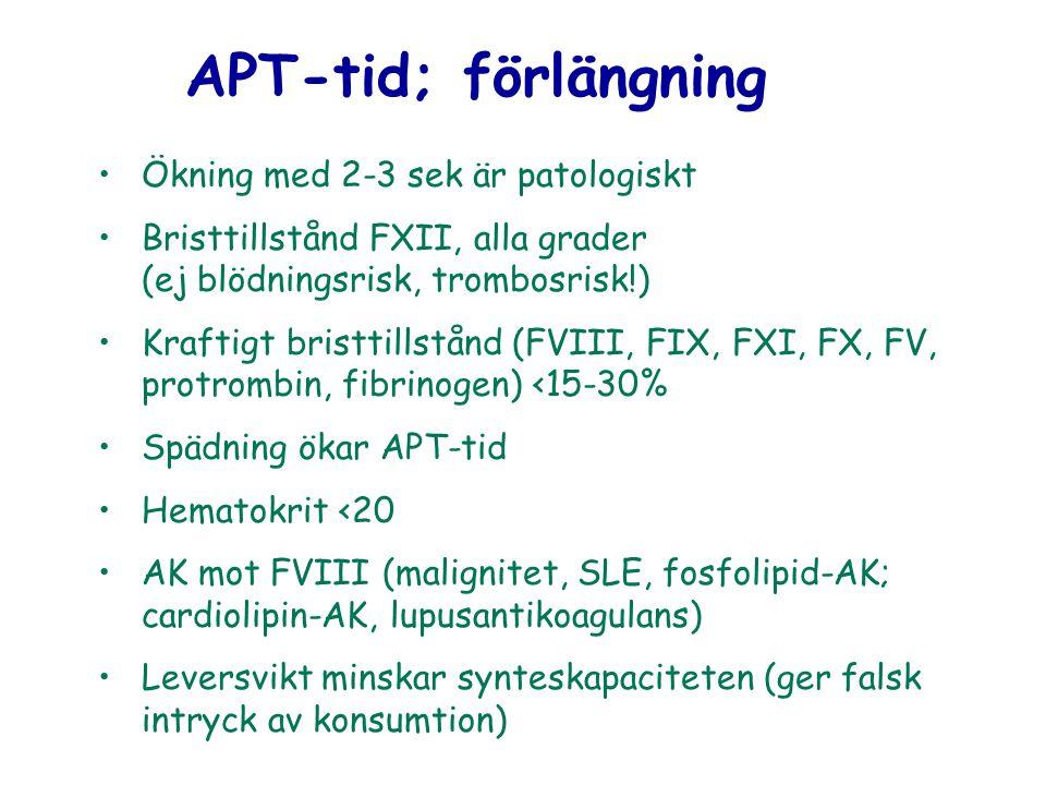 APT-tid; förlängning Ökning med 2-3 sek är patologiskt Bristtillstånd FXII, alla grader (ej blödningsrisk, trombosrisk!) Kraftigt bristtillstånd (FVII