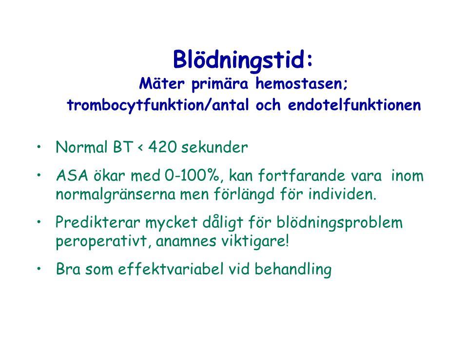 Blödningstid: Mäter primära hemostasen; trombocytfunktion/antal och endotelfunktionen Normal BT < 420 sekunder ASA ökar med 0-100%, kan fortfarande va