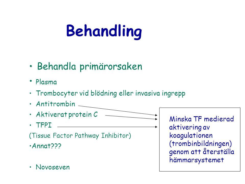 Behandling Behandla primärorsaken Plasma Trombocyter vid blödning eller invasiva ingrepp Antitrombin Aktiverat protein C TFPI (Tissue Factor Pathway I