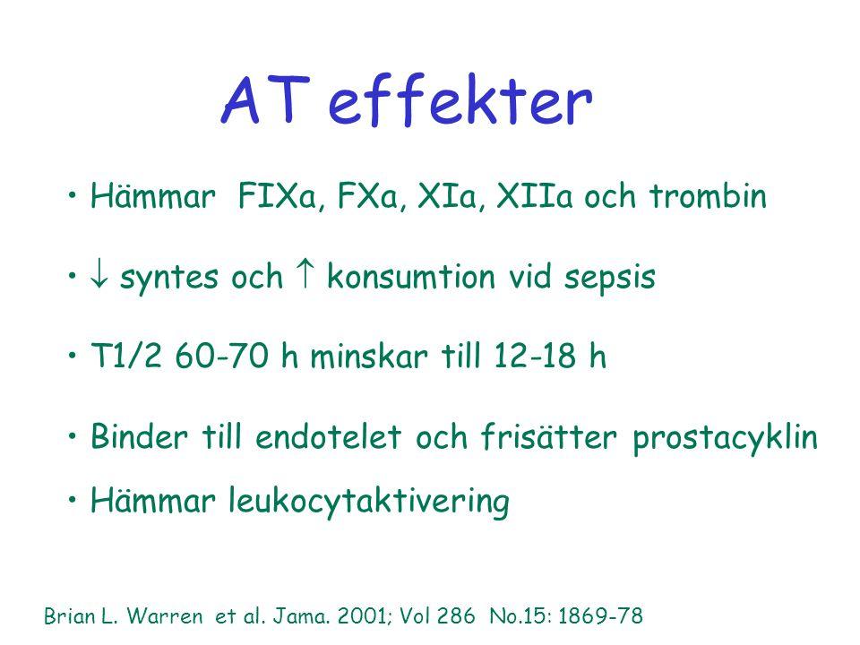 Hämmar FIXa, FXa, XIa, XIIa och trombin  syntes och  konsumtion vid sepsis T1/2 60-70 h minskar till 12-18 h Binder till endotelet och frisätter pro