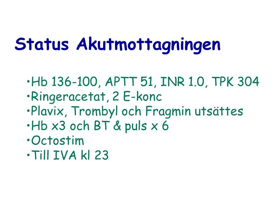 Status Akutmottagningen Hb 136-100, APTT 51, INR 1.0, TPK 304 Ringeracetat, 2 E-konc Plavix, Trombyl och Fragmin utsättes Hb x3 och BT & puls x 6 Octo