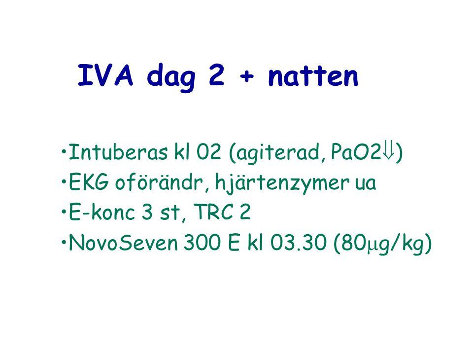 IVA dag 2 + natten Intuberas kl 02 (agiterad, PaO2  ) EKG oförändr, hjärtenzymer ua E-konc 3 st, TRC 2 NovoSeven 300 E kl 03.30 (80  g/kg)