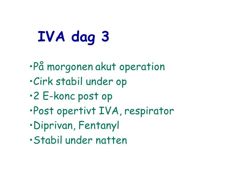 IVA dag 3 På morgonen akut operation Cirk stabil under op 2 E-konc post op Post opertivt IVA, respirator Diprivan, Fentanyl Stabil under natten