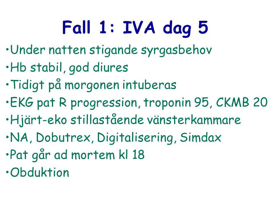 Fall 1: IVA dag 5 Under natten stigande syrgasbehov Hb stabil, god diures Tidigt på morgonen intuberas EKG pat R progression, troponin 95, CKMB 20 Hjä