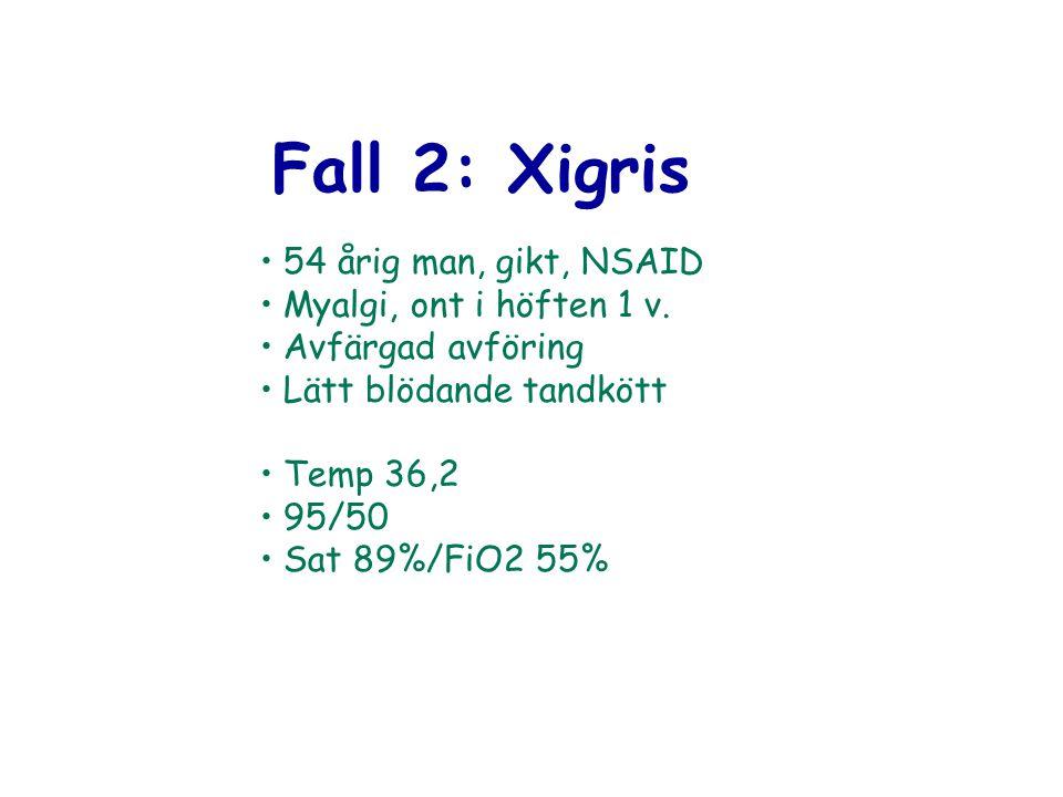 Fall 2: Xigris 54 årig man, gikt, NSAID Myalgi, ont i höften 1 v. Avfärgad avföring Lätt blödande tandkött Temp 36,2 95/50 Sat 89%/FiO2 55%