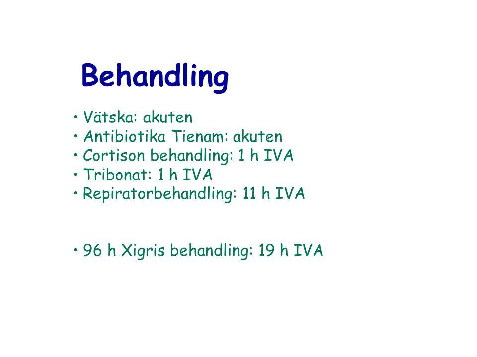 Behandling Vätska: akuten Antibiotika Tienam: akuten Cortison behandling: 1 h IVA Tribonat: 1 h IVA Repiratorbehandling: 11 h IVA 96 h Xigris behandli