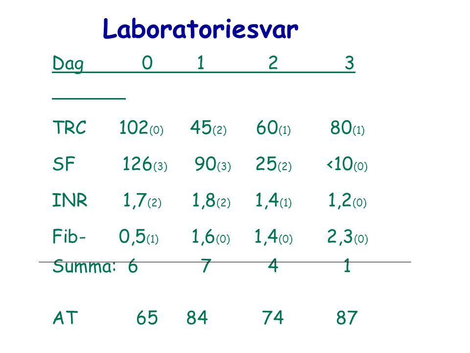 Laboratoriesvar Dag 0 12 3 TRC 102 (0) 45 (2) 60 (1) 80 (1) SF 126 (3) 90 (3) 25 (2) <10 (0) INR 1,7 (2) 1,8 (2) 1,4 (1) 1,2 (0) Fib- 0,5 (1) 1,6 (0)