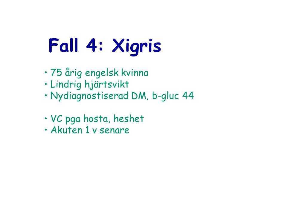 Fall 4: Xigris 75 årig engelsk kvinna Lindrig hjärtsvikt Nydiagnostiserad DM, b-gluc 44 VC pga hosta, heshet Akuten 1 v senare