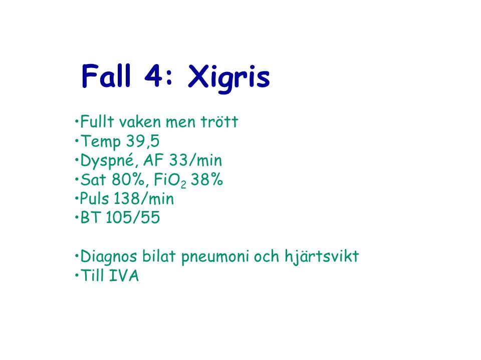Fall 4: Xigris Fullt vaken men trött Temp 39,5 Dyspné, AF 33/min Sat 80%, FiO 2 38% Puls 138/min BT 105/55 Diagnos bilat pneumoni och hjärtsvikt Till