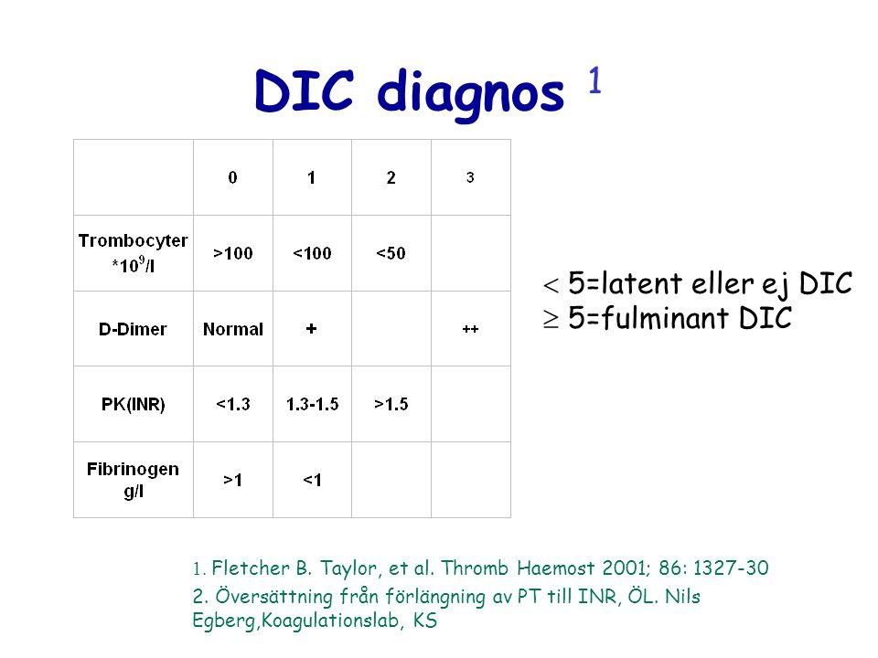 DIC diagnos 1 1. Fletcher B. Taylor, et al. Thromb Haemost 2001; 86: 1327-30 2. Översättning från förlängning av PT till INR, ÖL. Nils Egberg,Koagulat