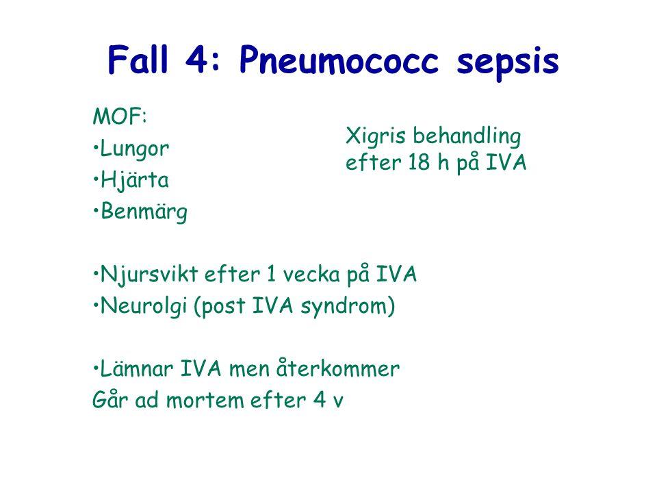 Fall 4: Pneumococc sepsis MOF: Lungor Hjärta Benmärg Njursvikt efter 1 vecka på IVA Neurolgi (post IVA syndrom) Lämnar IVA men återkommer Går ad morte