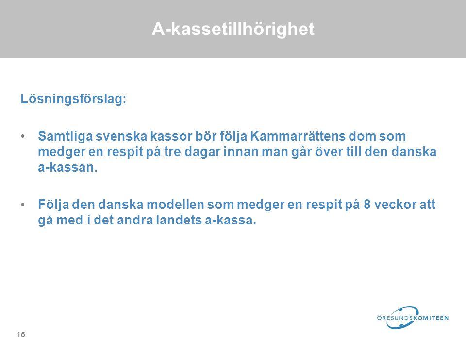 15 A-kassetillhörighet Lösningsförslag: Samtliga svenska kassor bör följa Kammarrättens dom som medger en respit på tre dagar innan man går över till den danska a-kassan.