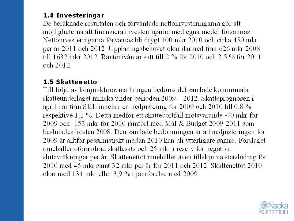 Bilaga 2) Ekonomiska ramar avseende driftbudgeten per nämnd 2011 och 2012