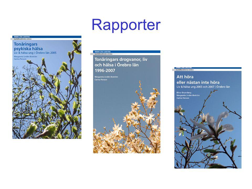 Fråga 52 FlickorPojkar Oktober 2011 Liv & hälsa ung 2011 Gymnasieskolan År 2 Andel som röker dagligen Procen t