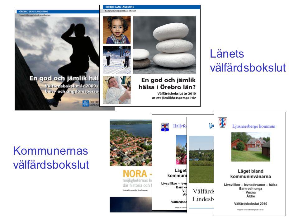 Har druckit alkohol Liv & hälsa ung Örebro län Oktober 2011 Andel som har druckit alkohol under vårterminen FlickorPojkar Procent