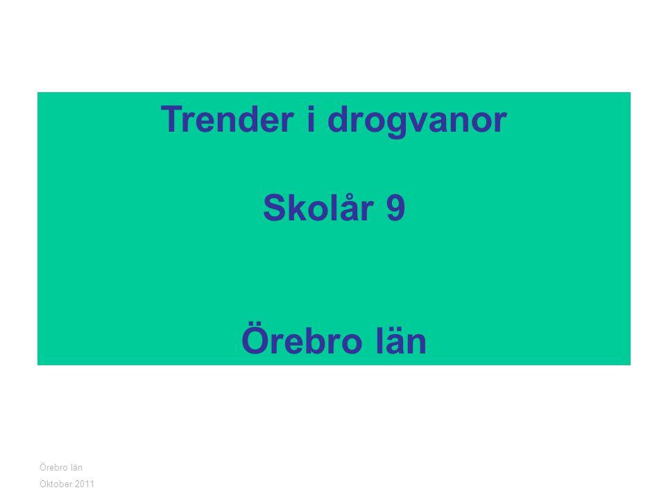 Örebro län Liv & hälsa ung Örebro län Oktober 2011 Trender i drogvanor Skolår 9 Örebro län