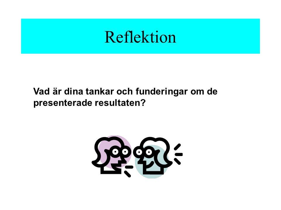 Reflektion Vad är dina tankar och funderingar om de presenterade resultaten?