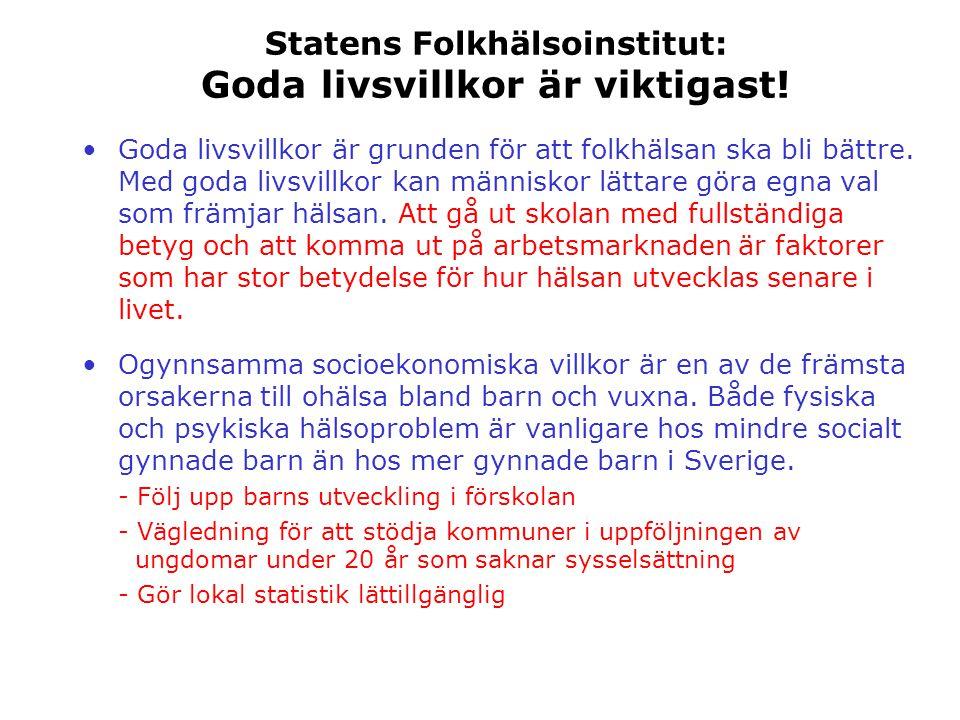 Statens Folkhälsoinstitut: Goda livsvillkor är viktigast! Goda livsvillkor är grunden för att folkhälsan ska bli bättre. Med goda livsvillkor kan männ