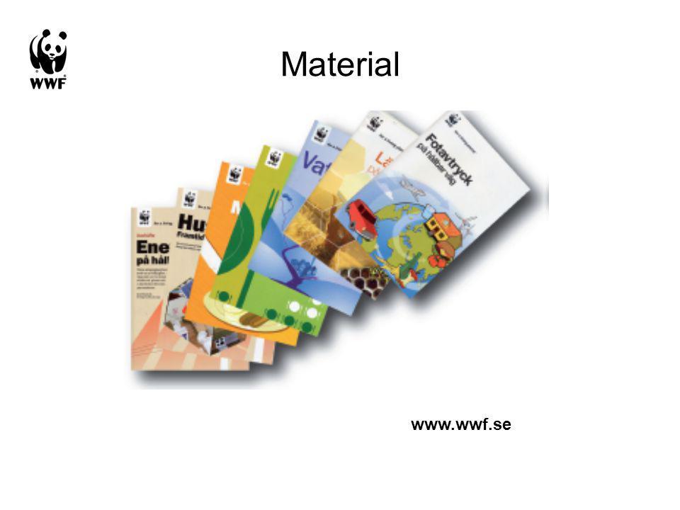 Material www.wwf.se
