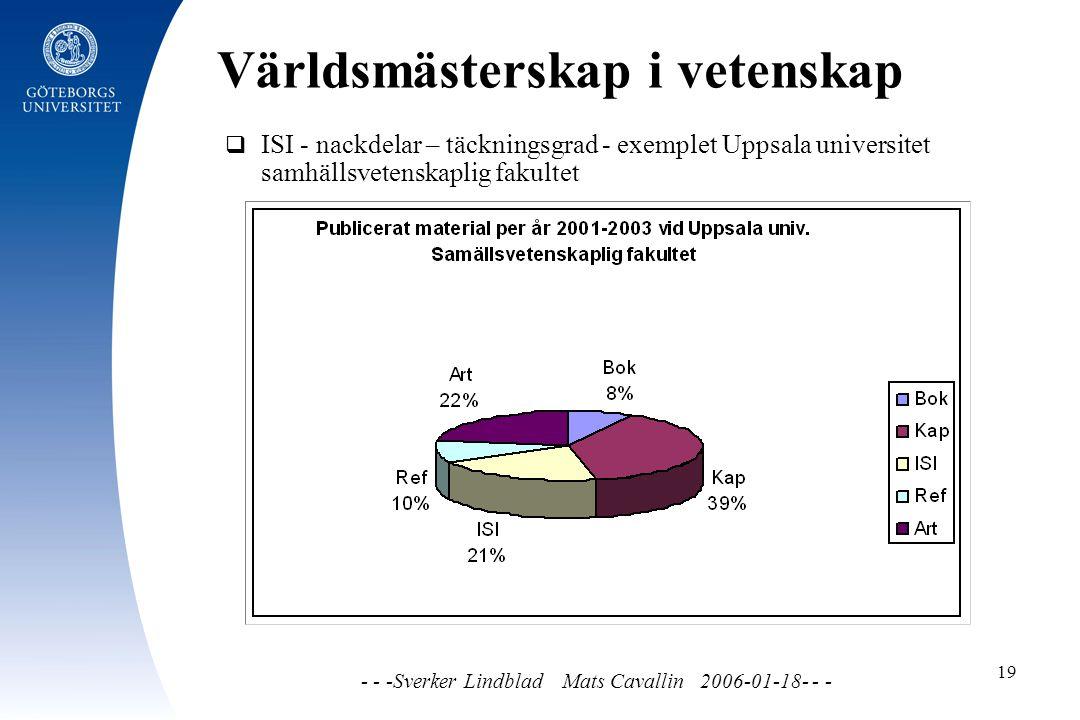Världsmästerskap i vetenskap - - -Sverker Lindblad Mats Cavallin 2006-01-18- - - 19  ISI - nackdelar – täckningsgrad - exemplet Uppsala universitet samhällsvetenskaplig fakultet