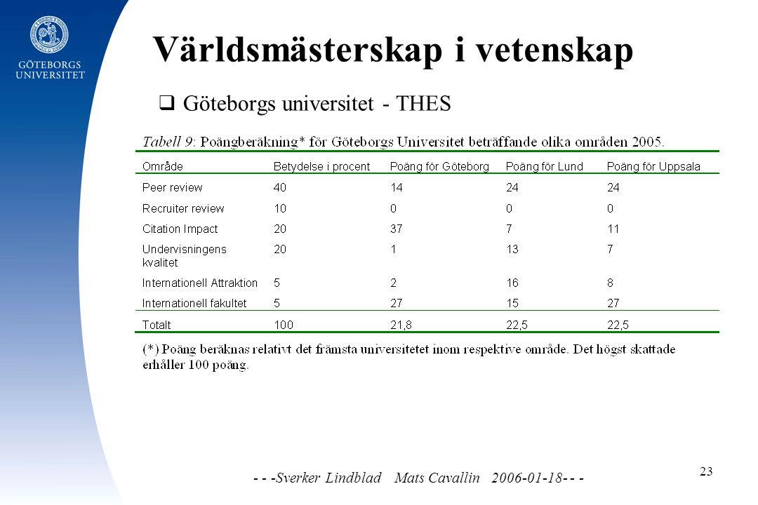 Världsmästerskap i vetenskap - - -Sverker Lindblad Mats Cavallin 2006-01-18- - - 23  Göteborgs universitet - THES