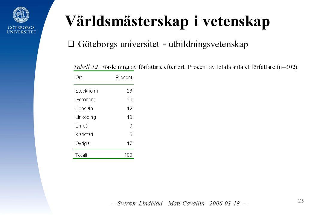 Världsmästerskap i vetenskap - - -Sverker Lindblad Mats Cavallin 2006-01-18- - - 25  Göteborgs universitet - utbildningsvetenskap