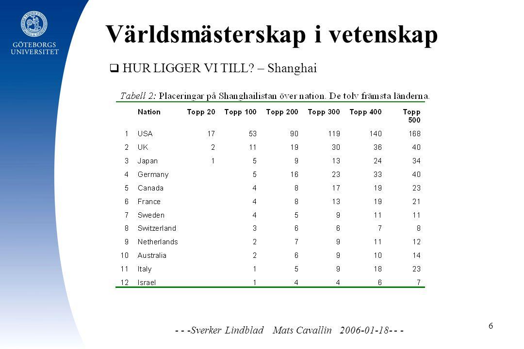 Världsmästerskap i vetenskap - - -Sverker Lindblad Mats Cavallin 2006-01-18- - - 6  HUR LIGGER VI TILL.