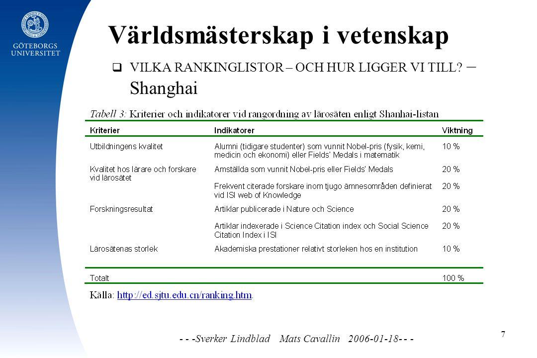 Världsmästerskap i vetenskap - - -Sverker Lindblad Mats Cavallin 2006-01-18- - - 7  VILKA RANKINGLISTOR – OCH HUR LIGGER VI TILL.