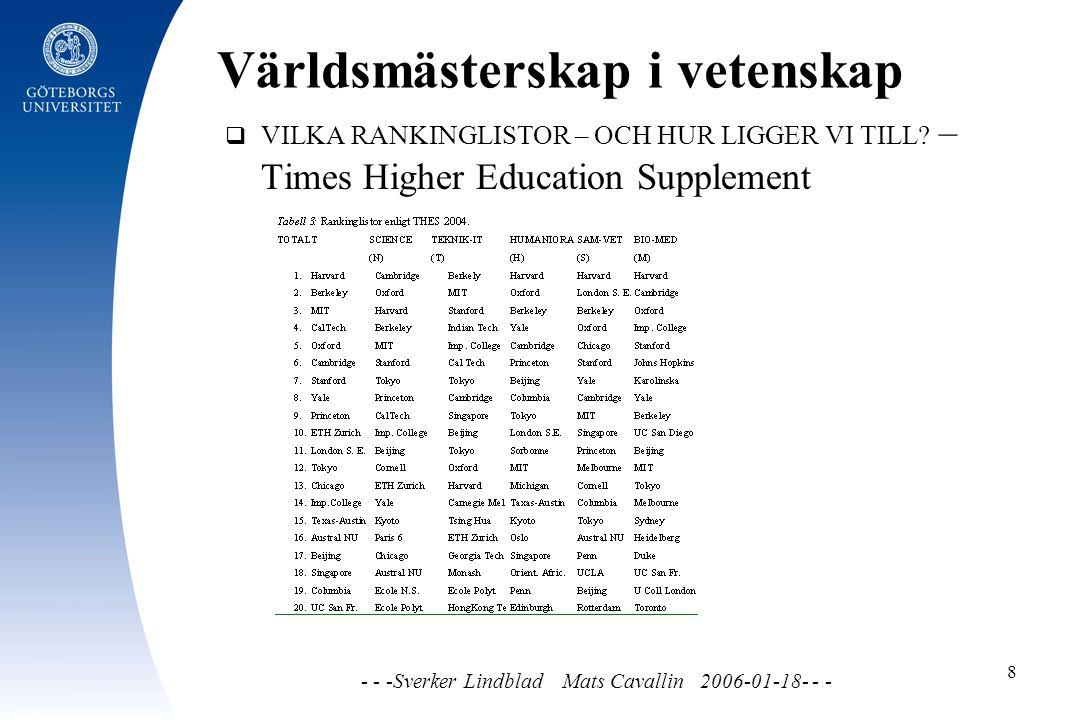 Världsmästerskap i vetenskap - - -Sverker Lindblad Mats Cavallin 2006-01-18- - - 8  VILKA RANKINGLISTOR – OCH HUR LIGGER VI TILL.