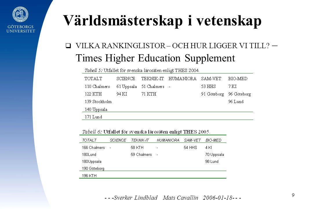 Världsmästerskap i vetenskap - - -Sverker Lindblad Mats Cavallin 2006-01-18- - - 9  VILKA RANKINGLISTOR – OCH HUR LIGGER VI TILL.