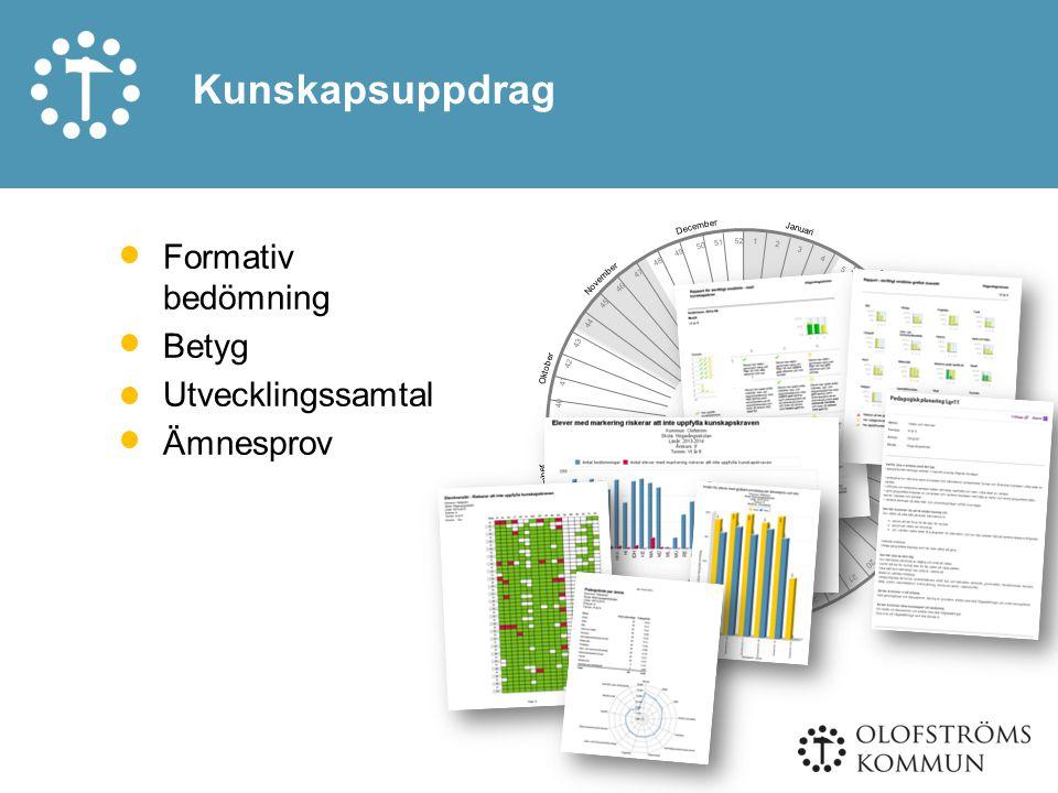 Kunskapsuppdrag Formativ bedömning Betyg Utvecklingssamtal Ämnesprov