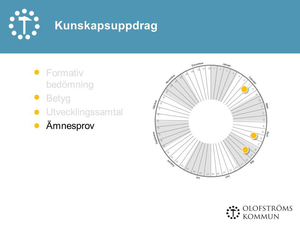 Värdegrundsuppdrag - Inflytande, ansvar och personlig utveckling Hälsosamtal Elevenkät Skolnärvaro Drogvane- undersökning