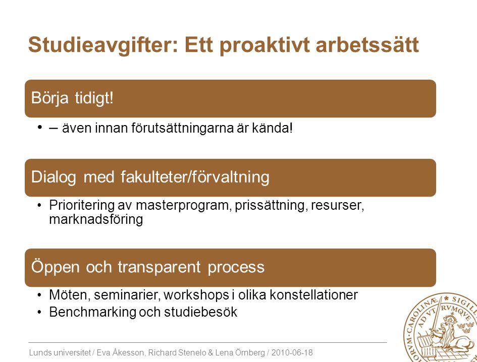 Lunds universitet / Eva Åkesson, Richard Stenelo & Lena Örnberg / 2010-06-18 Studieavgifter: Ett proaktivt arbetssätt Börja tidigt.