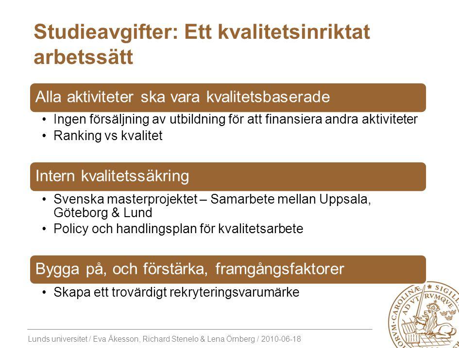 Lunds universitet / Eva Åkesson, Richard Stenelo & Lena Örnberg / 2010-06-18 Studieavgifter: Ett kvalitetsinriktat arbetssätt Alla aktiviteter ska var