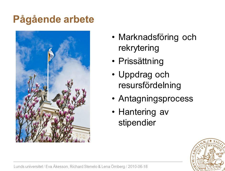 Lunds universitet / Eva Åkesson, Richard Stenelo & Lena Örnberg / 2010-06-18 Pågående arbete Marknadsföring och rekrytering Prissättning Uppdrag och resursfördelning Antagningsprocess Hantering av stipendier